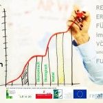 EMU – das Erfolgsprogramm für Unternehmen geht in die 2. Runde