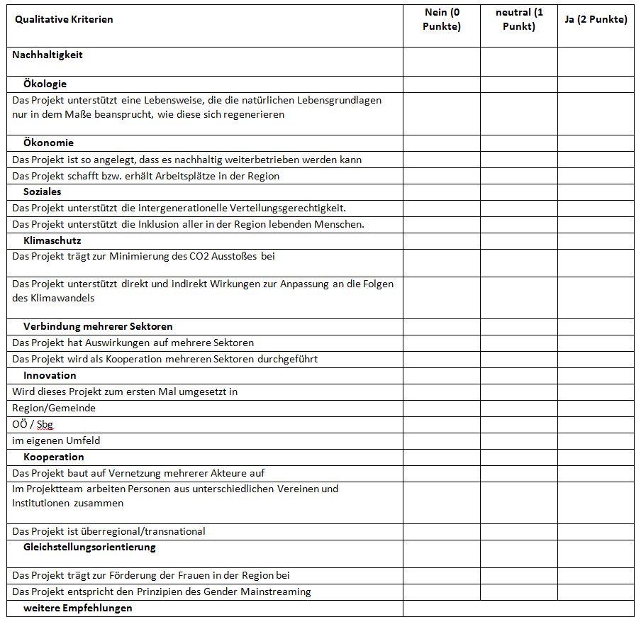 Projektauswahlkriterien - Qualitativ