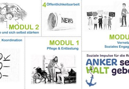Illustration Sozial.Impulse Newsletter_neu